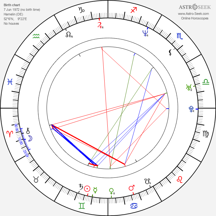 Fiona Coors - Astrology Natal Birth Chart
