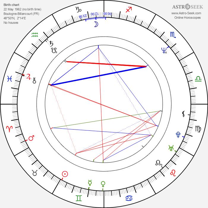 Fiona Gélin - Astrology Natal Birth Chart