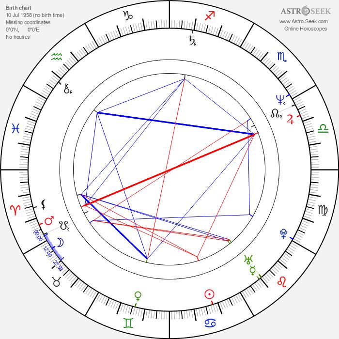Fiona Shaw - Astrology Natal Birth Chart
