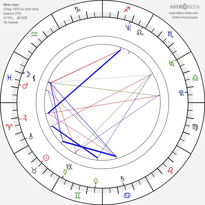 Firat Tanis - Astrology Natal Birth Chart