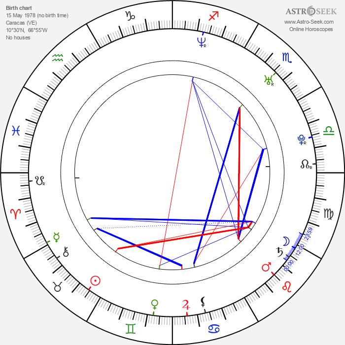 Flavia Gleske - Astrology Natal Birth Chart
