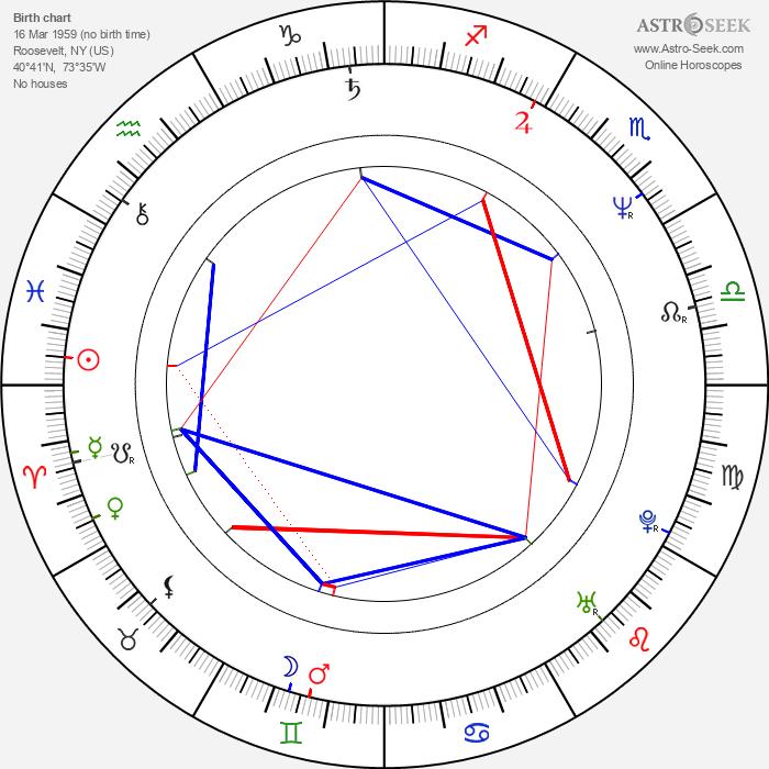 Flavor Flav - Astrology Natal Birth Chart