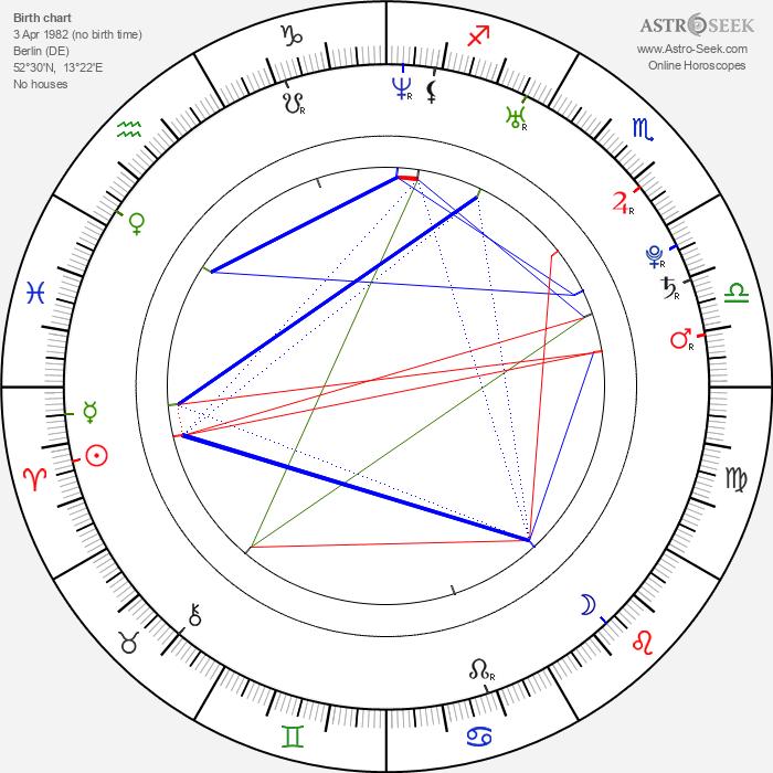 Fler - Astrology Natal Birth Chart