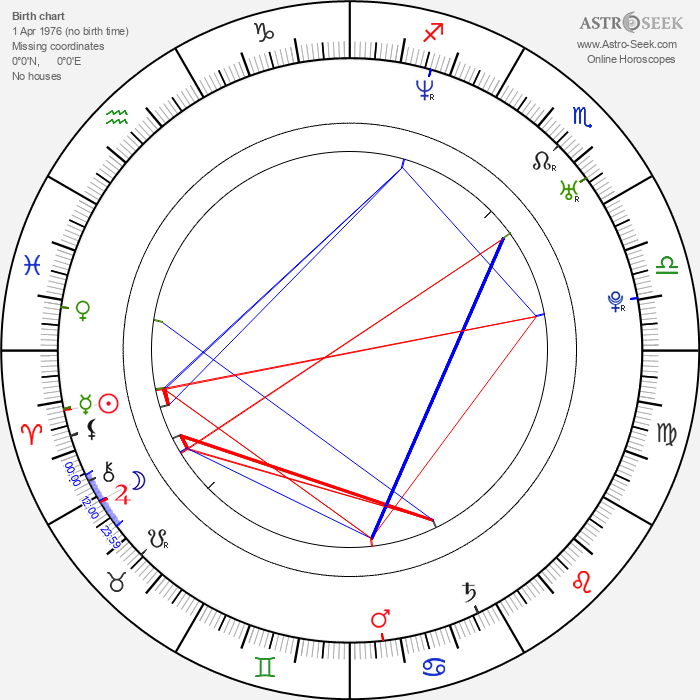 Fletcher Humphrys - Astrology Natal Birth Chart