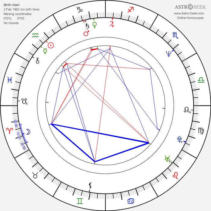 Flor Elena González - Astrology Natal Birth Chart