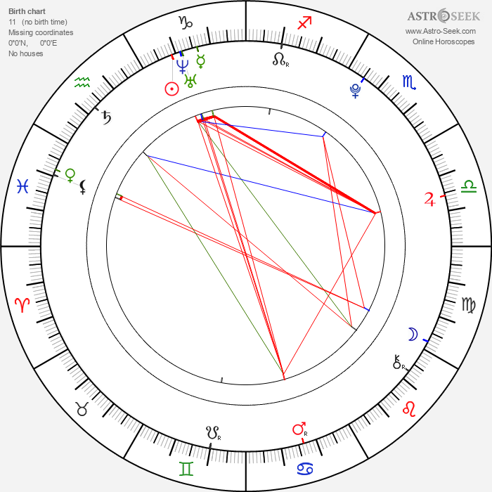 Flora Cross - Astrology Natal Birth Chart