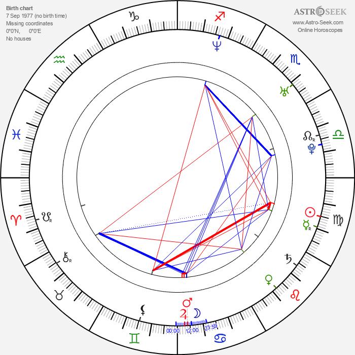 Flora Martínez - Astrology Natal Birth Chart