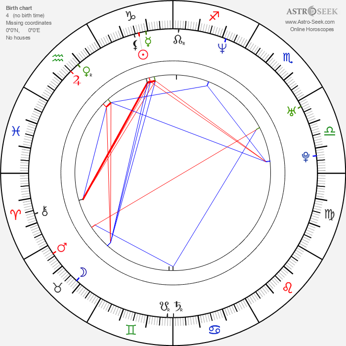 Flora Montgomery - Astrology Natal Birth Chart