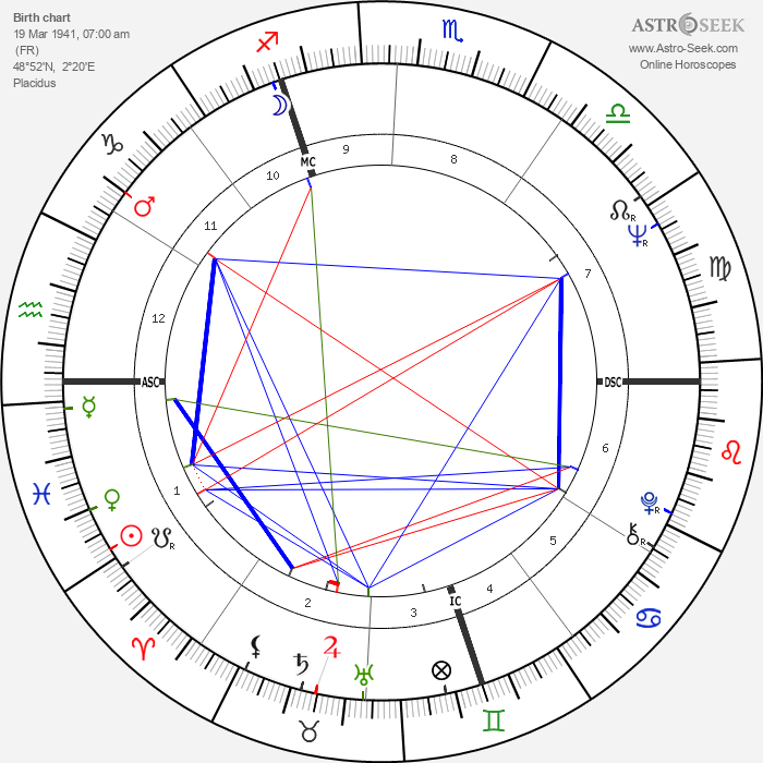Florence Delay - Astrology Natal Birth Chart