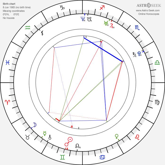 Florence Faivre - Astrology Natal Birth Chart