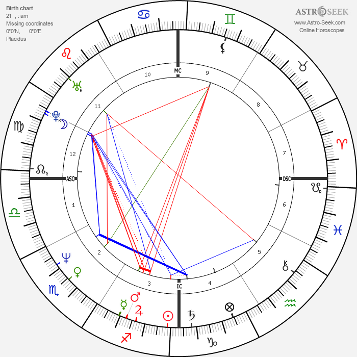 Florence Griffith Joyner - Astrology Natal Birth Chart