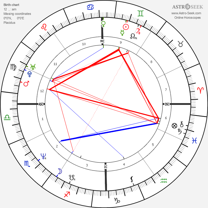 Florence Guérin - Astrology Natal Birth Chart