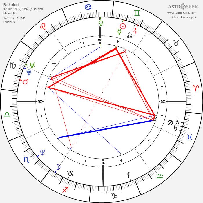Florence Guérin - Astrology Natal Birth Chart