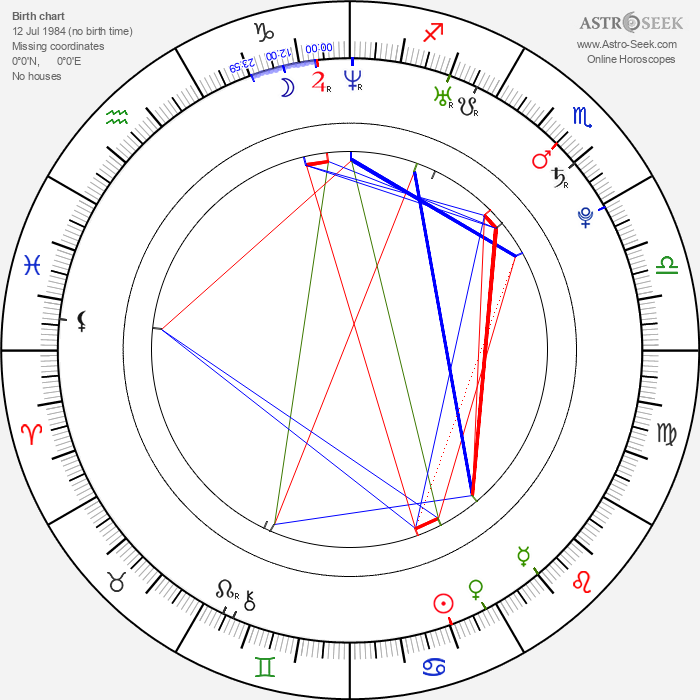 Florence Hoath - Astrology Natal Birth Chart