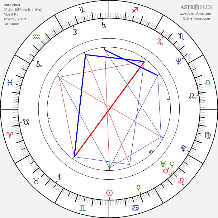 Florence Jaugey - Astrology Natal Birth Chart