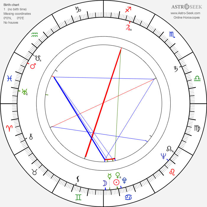 Florence Stanley - Astrology Natal Birth Chart
