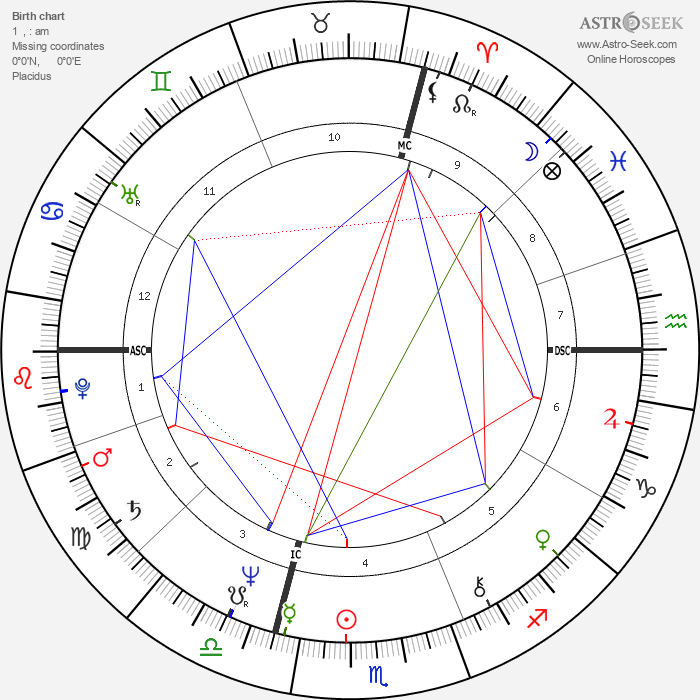 Florence Steurer - Astrology Natal Birth Chart