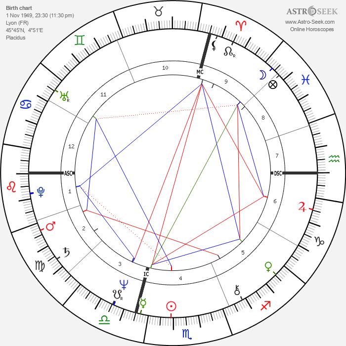 Florence Steurer - Astrology Natal Birth Chart