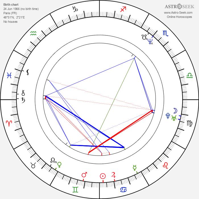 Florence Thomassin - Astrology Natal Birth Chart