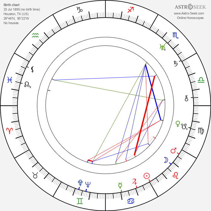 Florence Vidor - Astrology Natal Birth Chart
