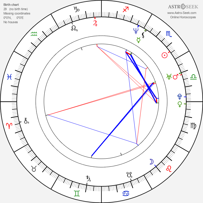 Florencia Raggi - Astrology Natal Birth Chart