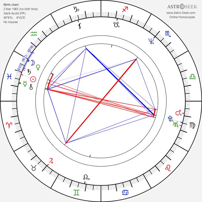 Florent-Emilio Siri - Astrology Natal Birth Chart