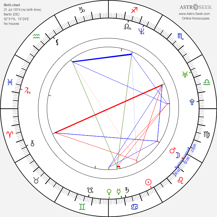 Florentine Lahme - Astrology Natal Birth Chart