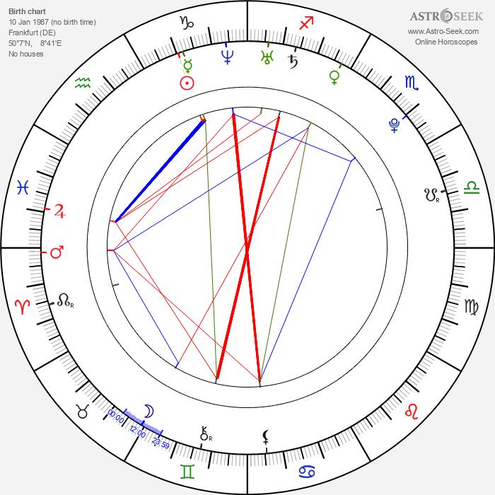 Florian Bartholomäi - Astrology Natal Birth Chart