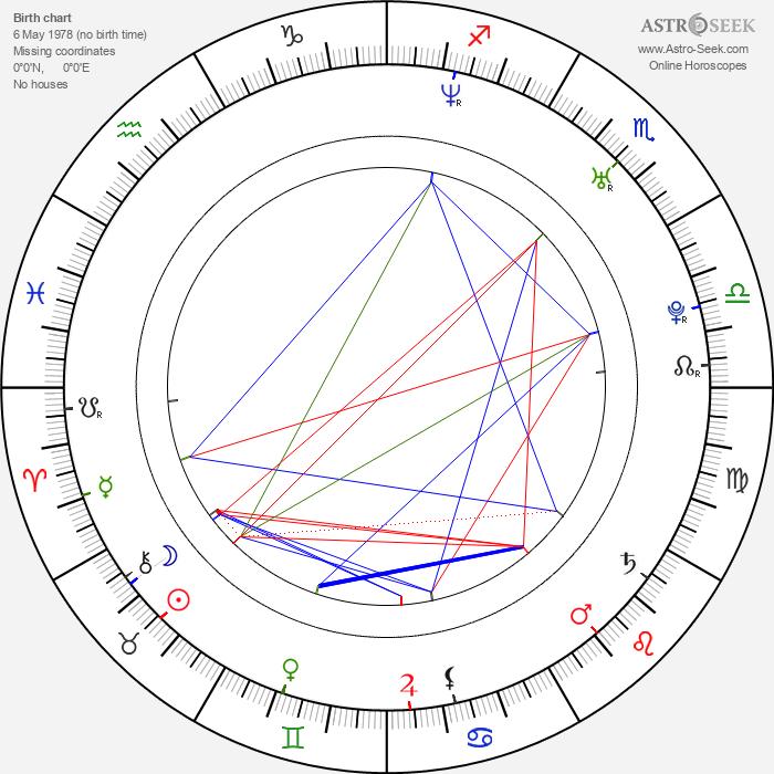 Florian Böhm - Astrology Natal Birth Chart