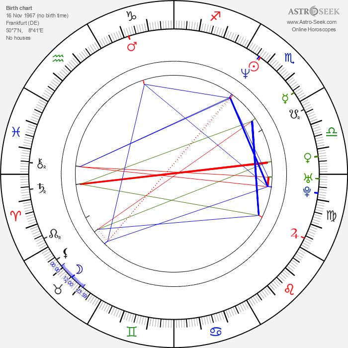 Florian Fitz - Astrology Natal Birth Chart