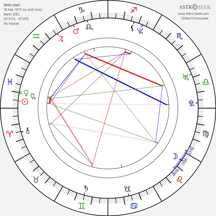 Florian Lukas - Astrology Natal Birth Chart