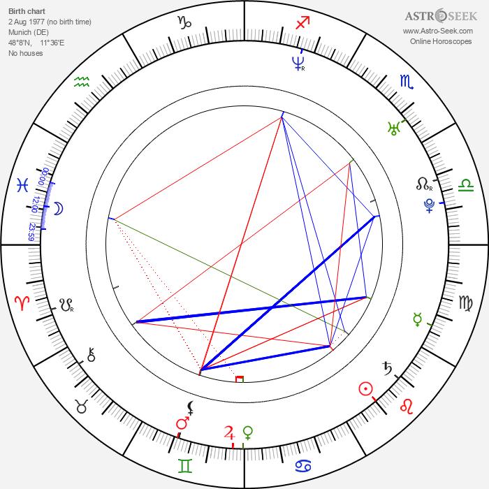 Florian Stetter - Astrology Natal Birth Chart