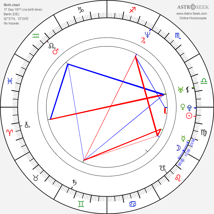 Floriane Daniel - Astrology Natal Birth Chart