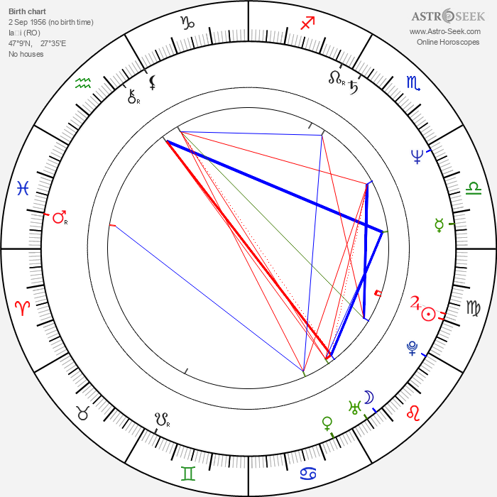 Florin Anton - Astrology Natal Birth Chart
