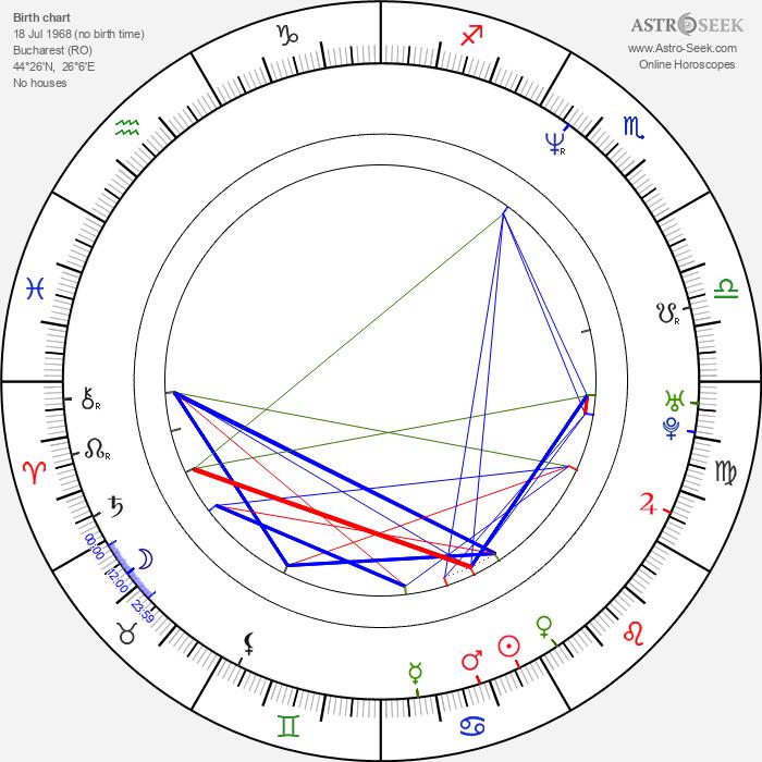 Florin Piersic Jr. - Astrology Natal Birth Chart