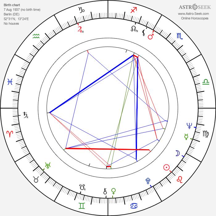 Folker Bohnet - Astrology Natal Birth Chart