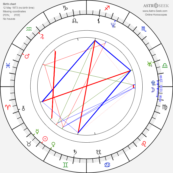 Forbes March - Astrology Natal Birth Chart