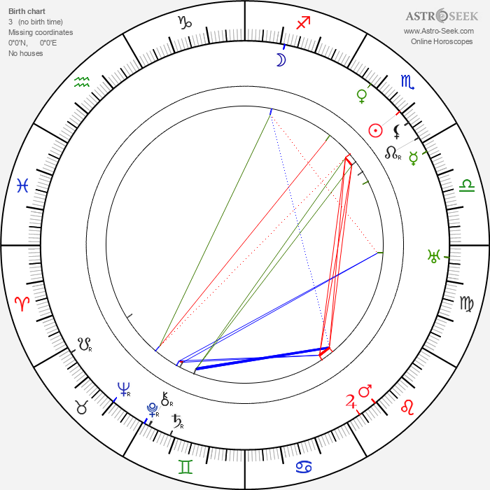 Ford Sterling - Astrology Natal Birth Chart