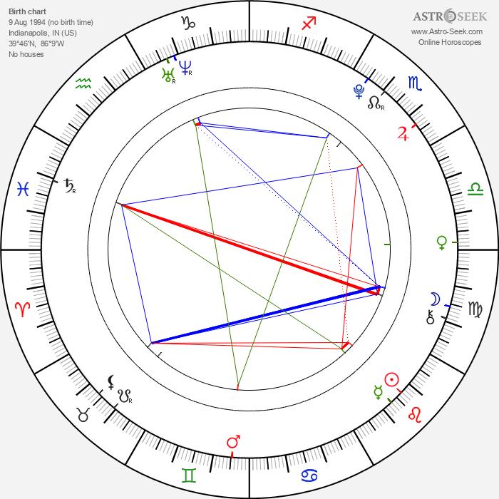 Forrest Landis - Astrology Natal Birth Chart