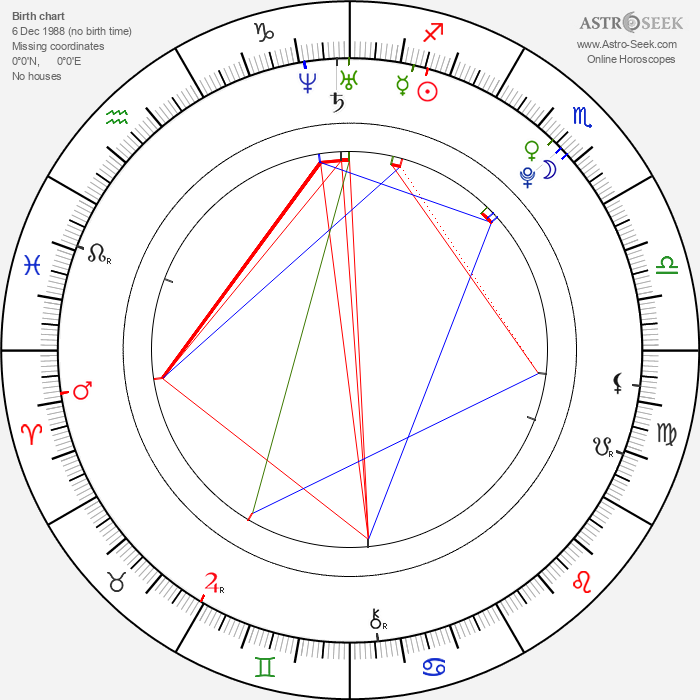 Fortesa Hoti - Astrology Natal Birth Chart