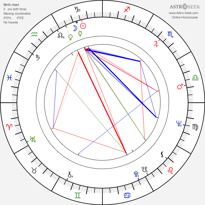 Forugh Farrokhzad - Astrology Natal Birth Chart
