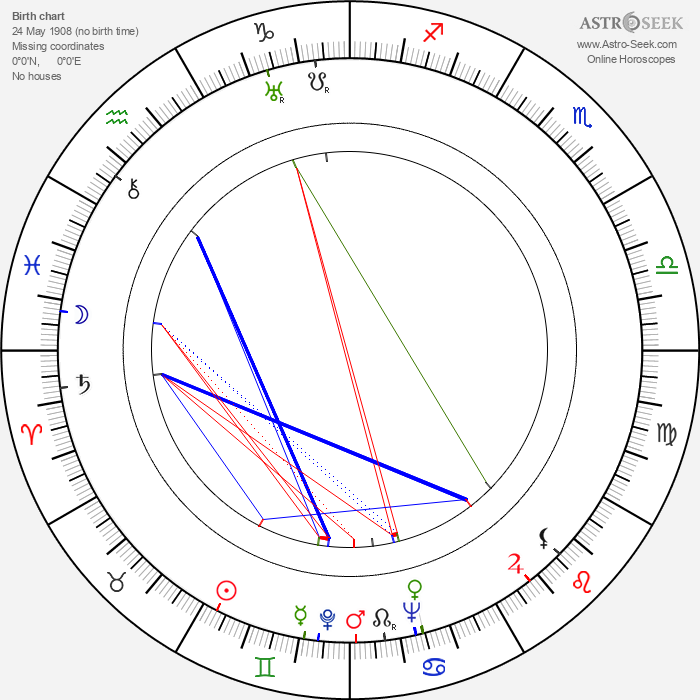 Fory Etterle - Astrology Natal Birth Chart