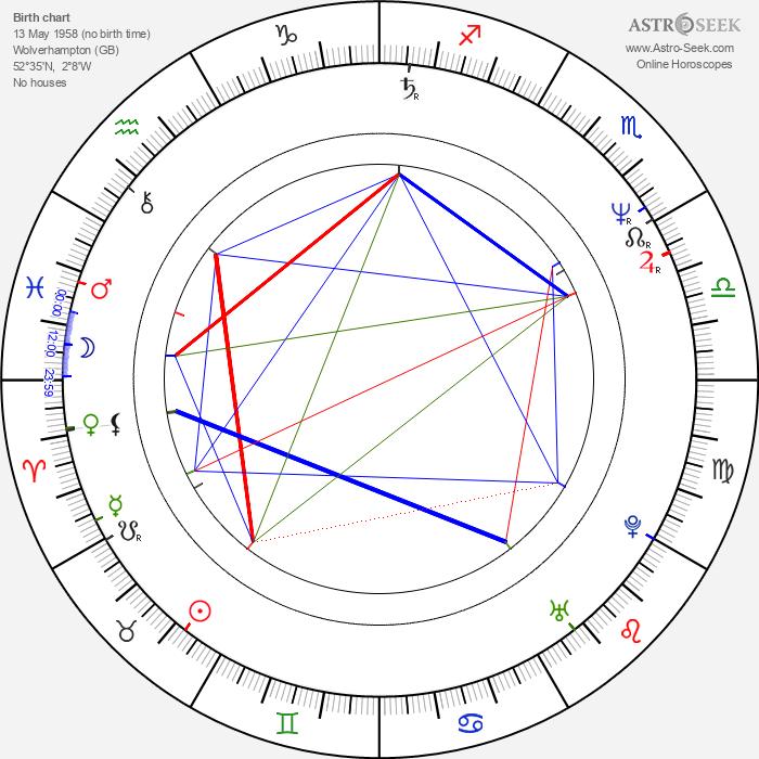 Frances Barber - Astrology Natal Birth Chart