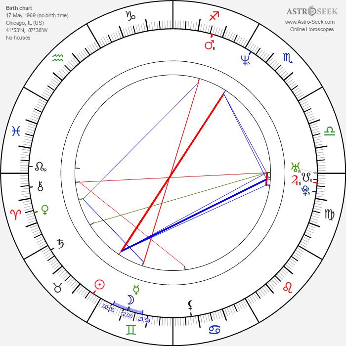 Frances Callier - Astrology Natal Birth Chart