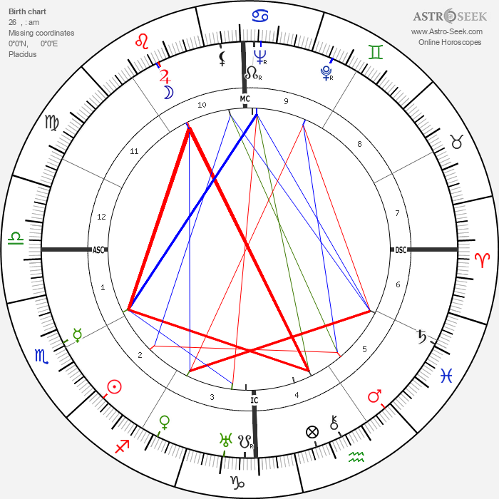 Frances Dee - Astrology Natal Birth Chart