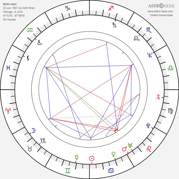 Frances McDormand - Astrology Natal Birth Chart