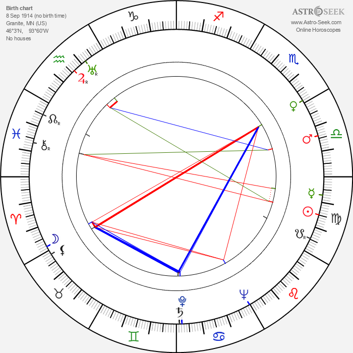 Frances O'Connor - Astrology Natal Birth Chart