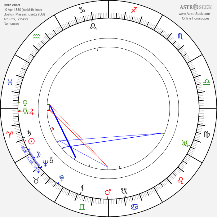 Frances Perkins - Astrology Natal Birth Chart