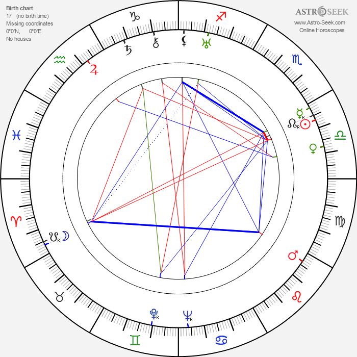 Francesca Braggiotti - Astrology Natal Birth Chart