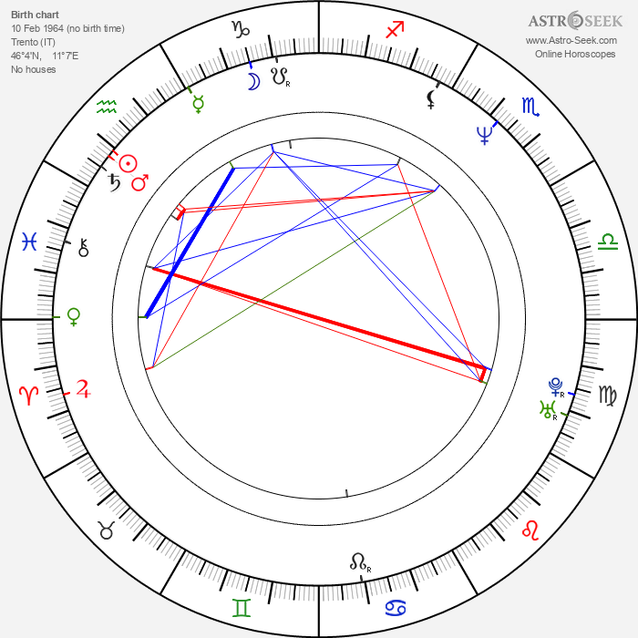 Francesca Neri - Astrology Natal Birth Chart